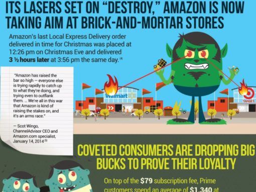 "Amazon Prime ""Monsters"" Infographic"