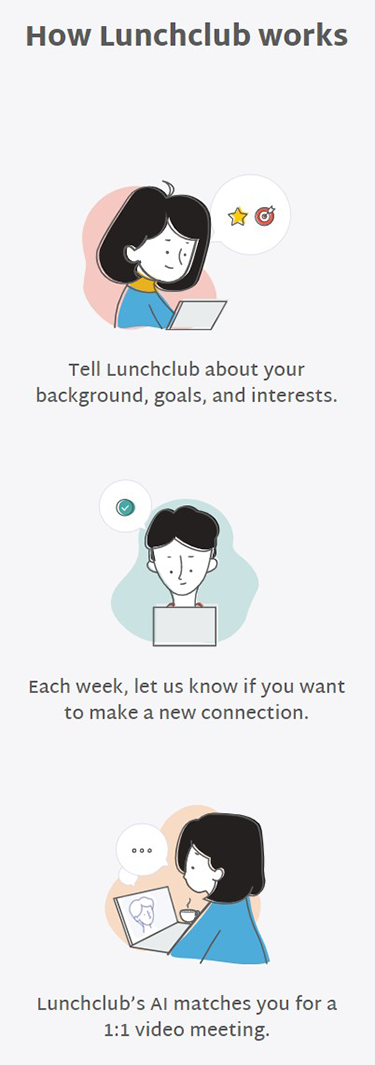 How Lunchclub works.